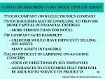 costs of distress vary with type of asset1