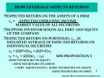 how leverage affects returns
