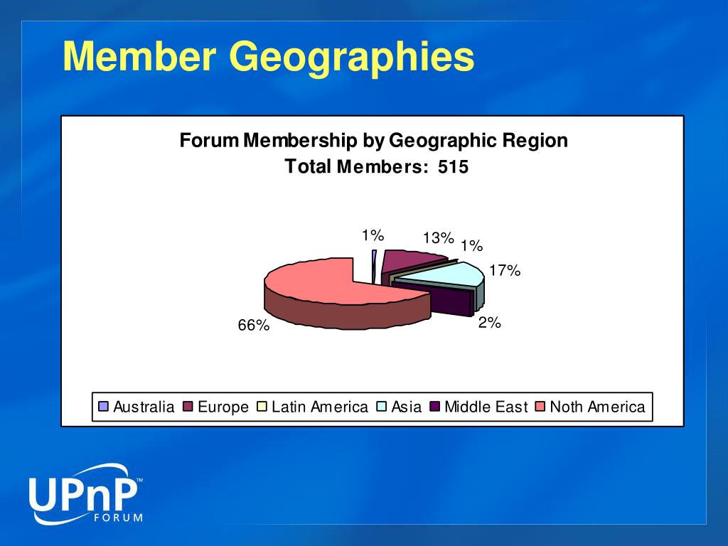 Member Geographies