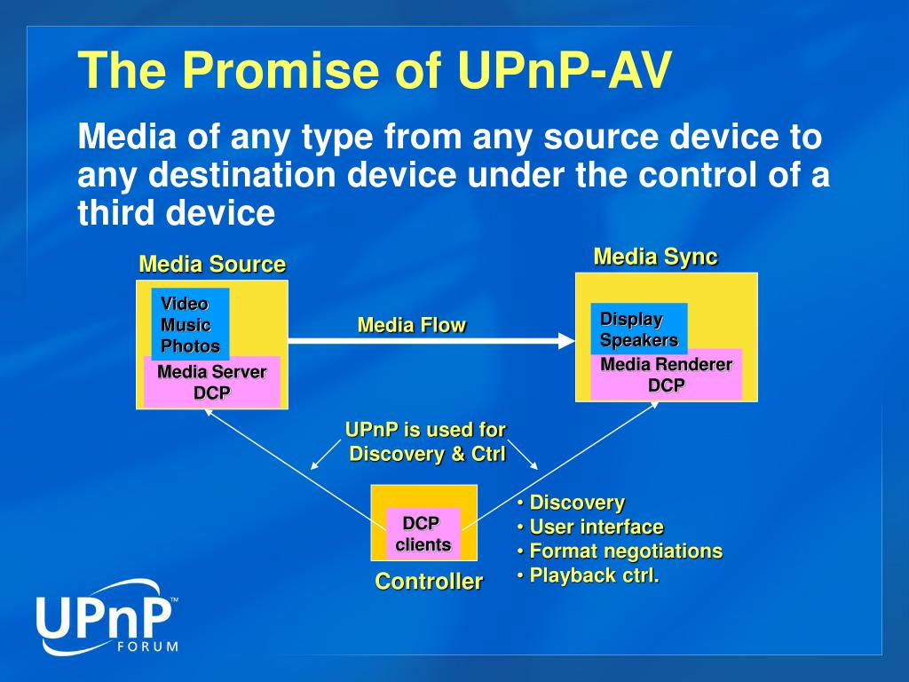 The Promise of UPnP-AV