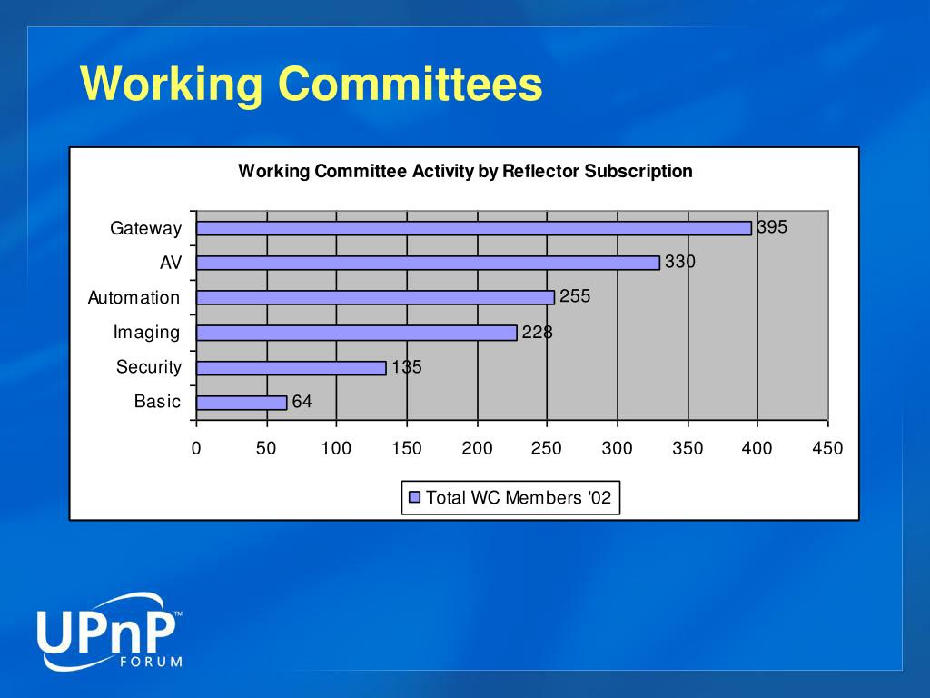 Working Committees