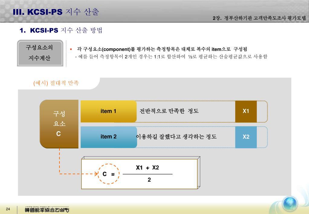 III. KCSI-PS