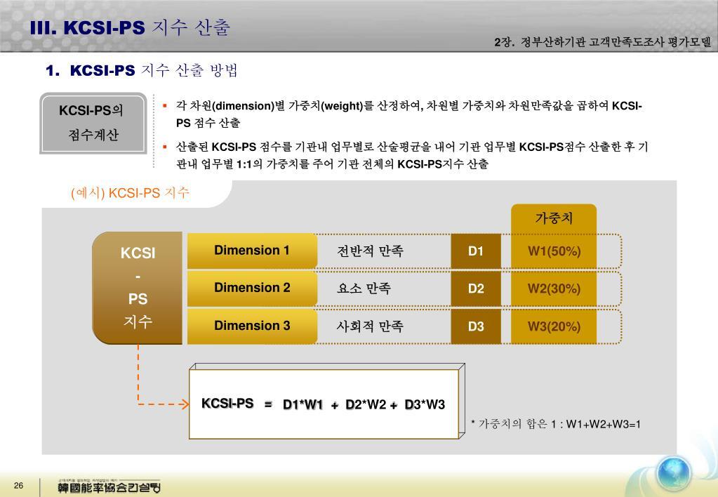 KCSI-PS