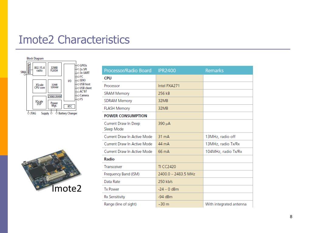 Imote2 Characteristics