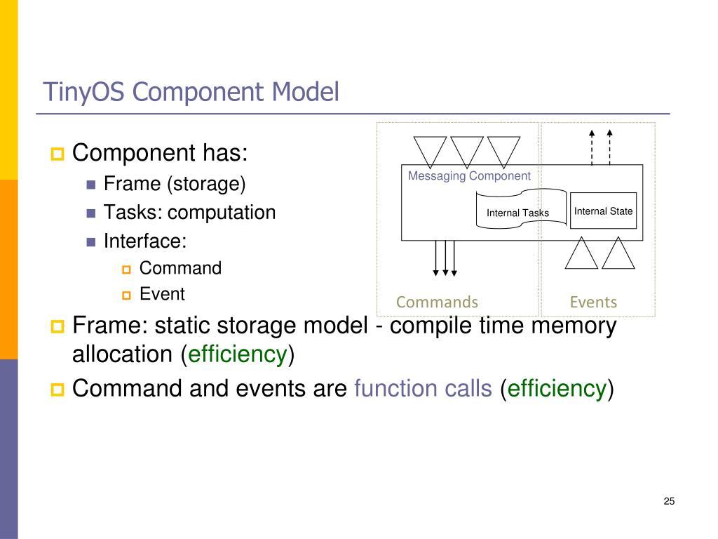 TinyOS Component Model