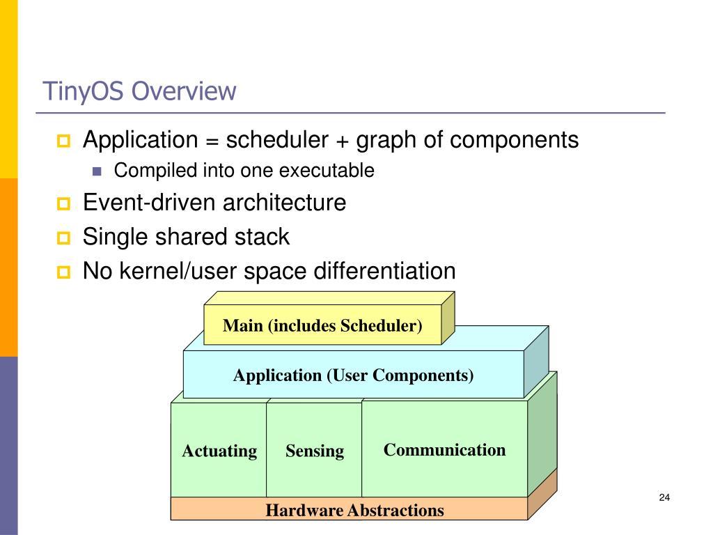 TinyOS Overview