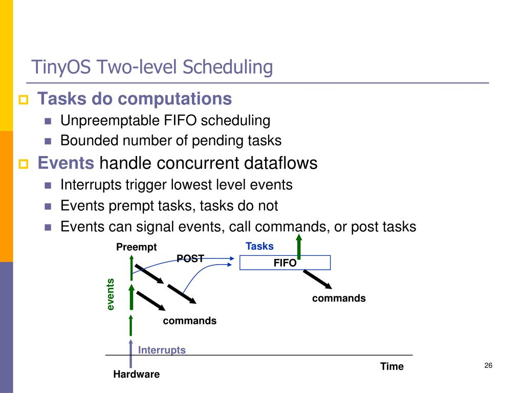 TinyOS Two-level Scheduling