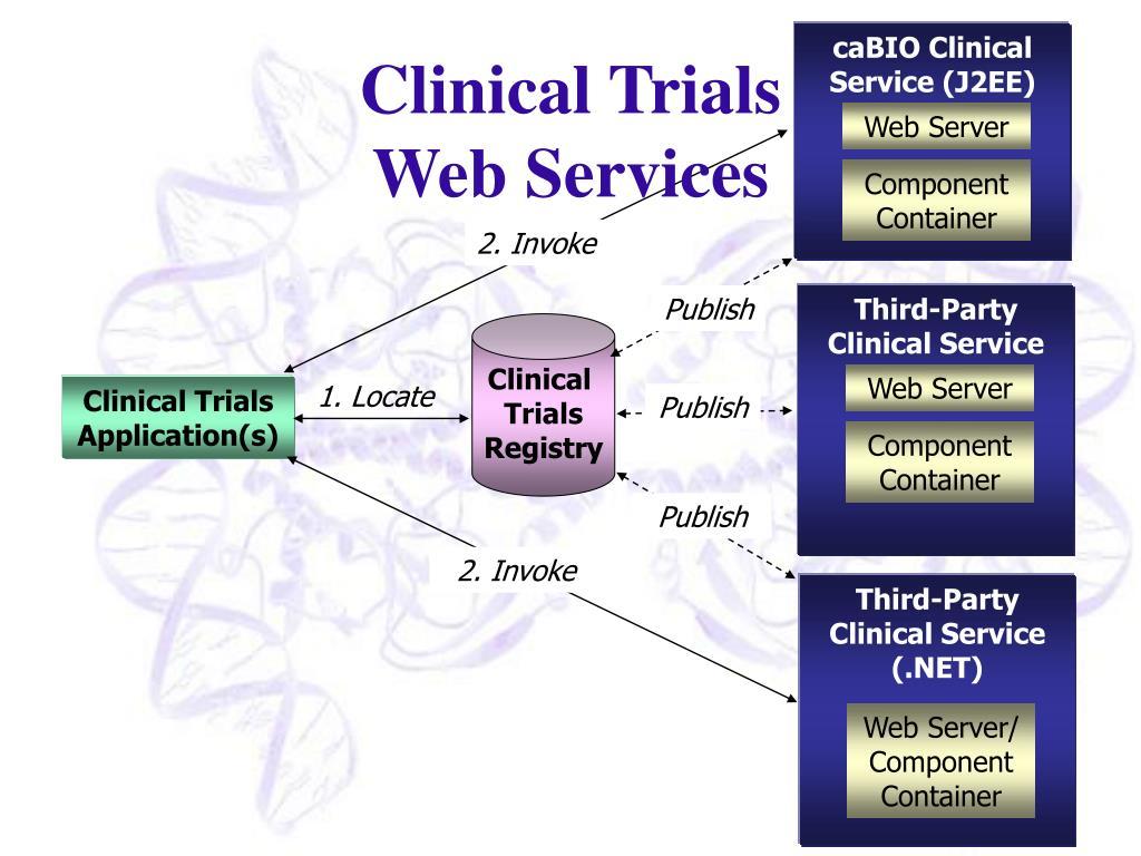 caBIO Clinical Service (J2EE)