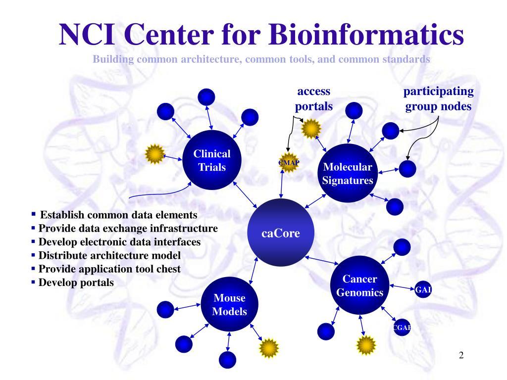 NCI Center for Bioinformatics