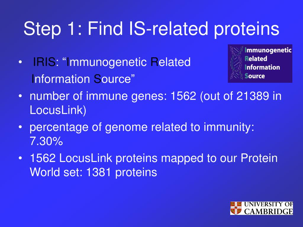 Step 1: Find IS-related proteins
