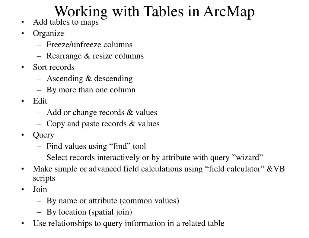 Working with Tables in ArcMap