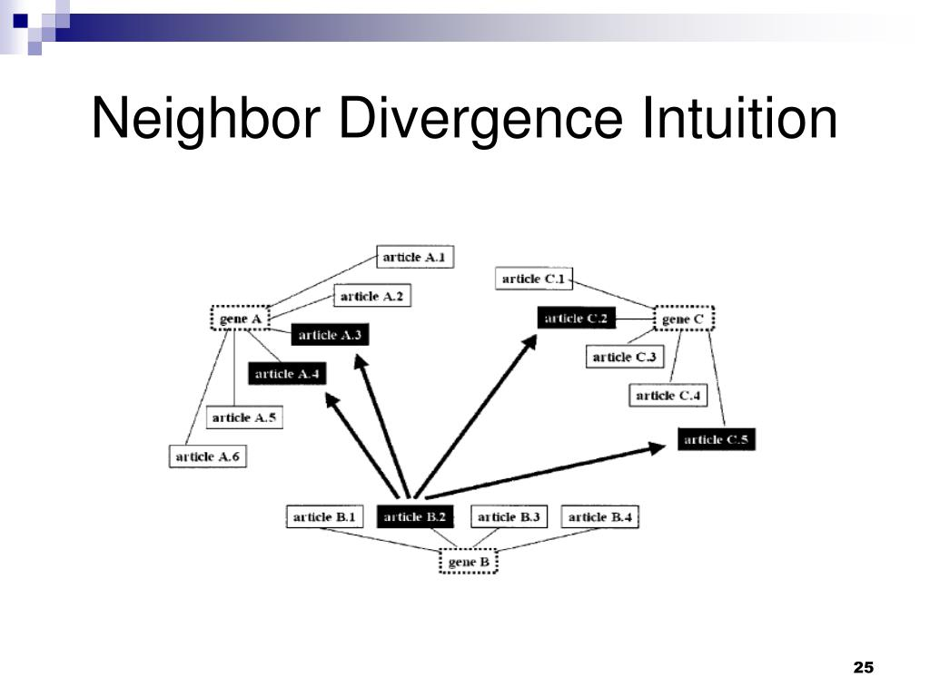 Neighbor Divergence Intuition