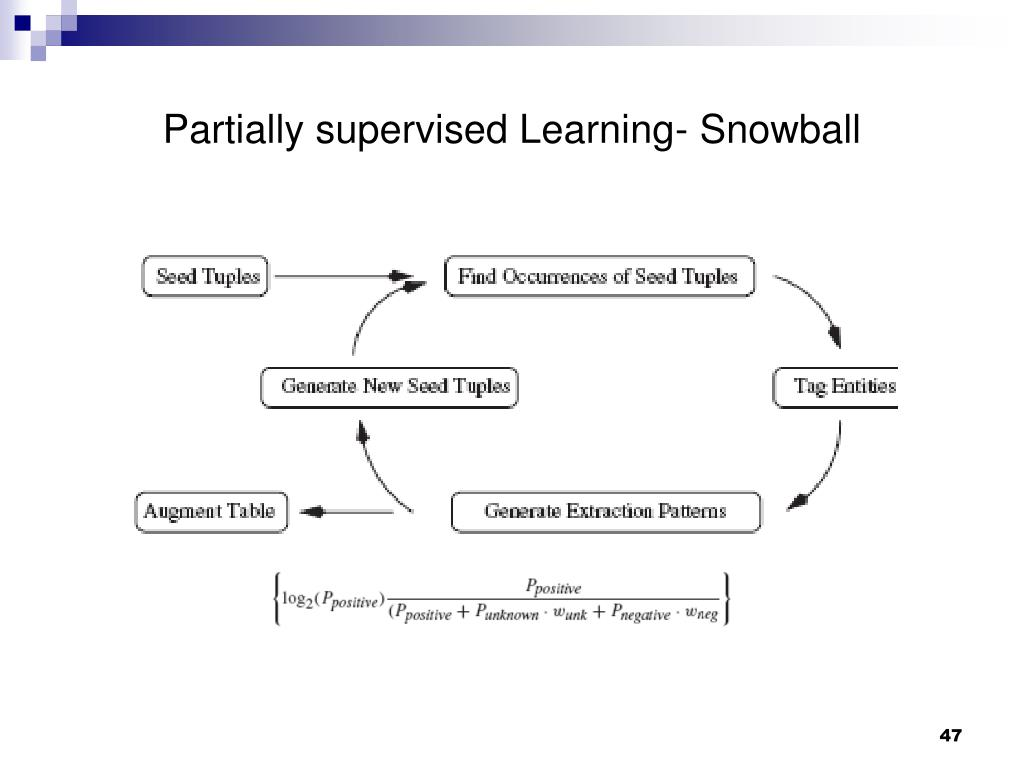 Partially supervised Learning- Snowball