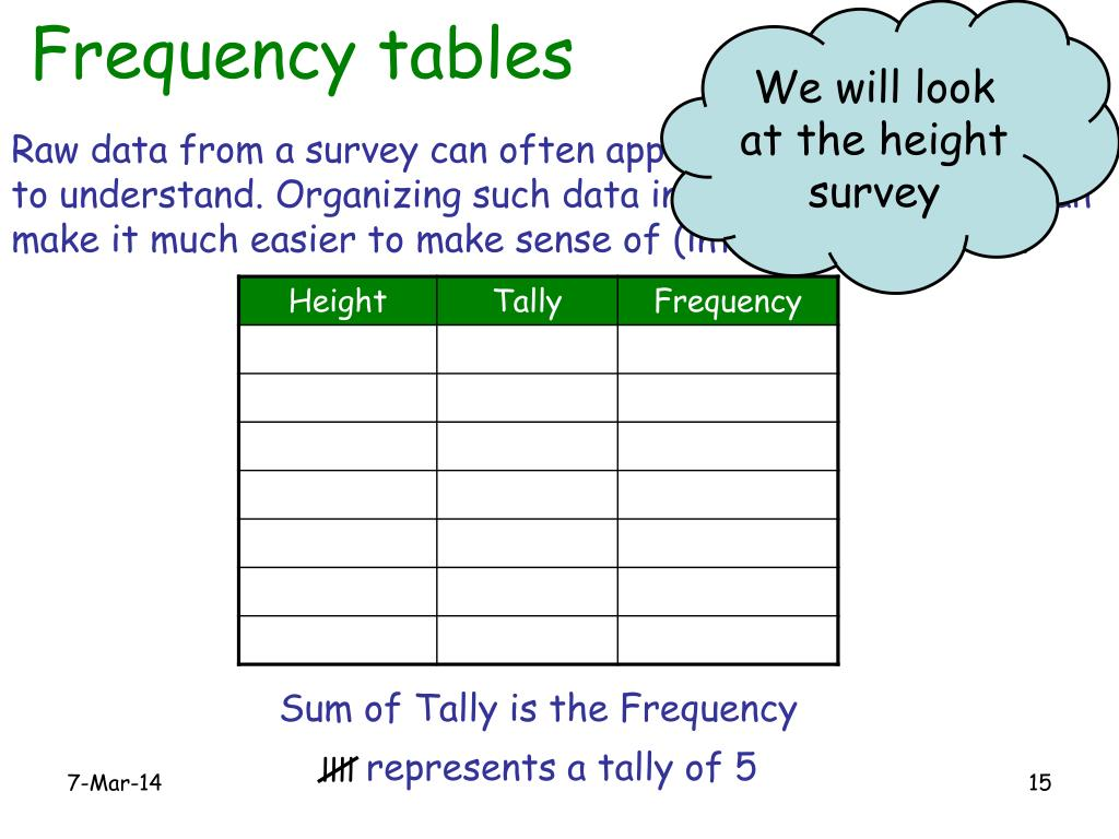We will look at the height survey