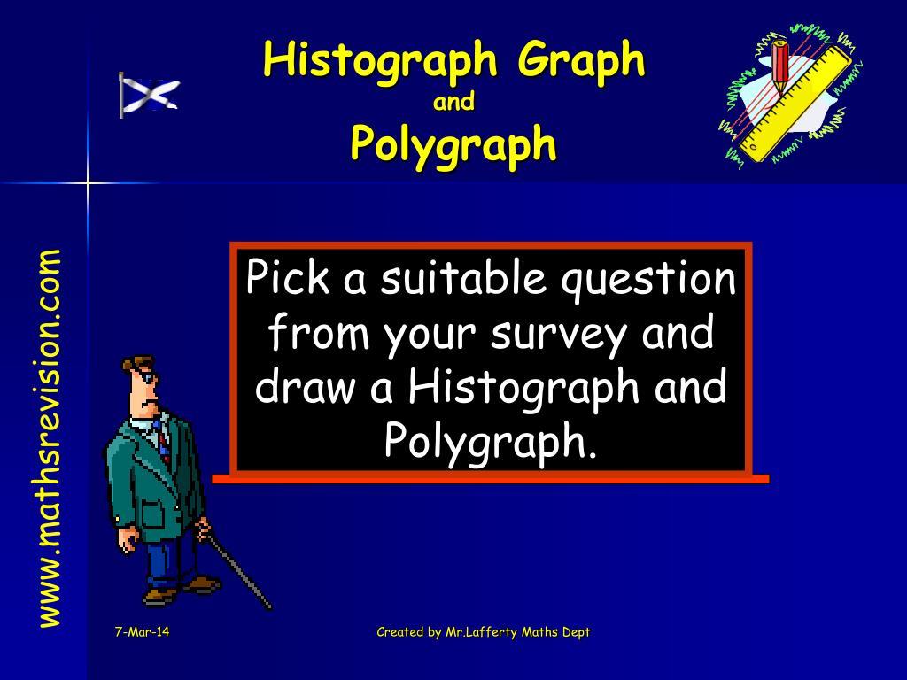 Histograph Graph
