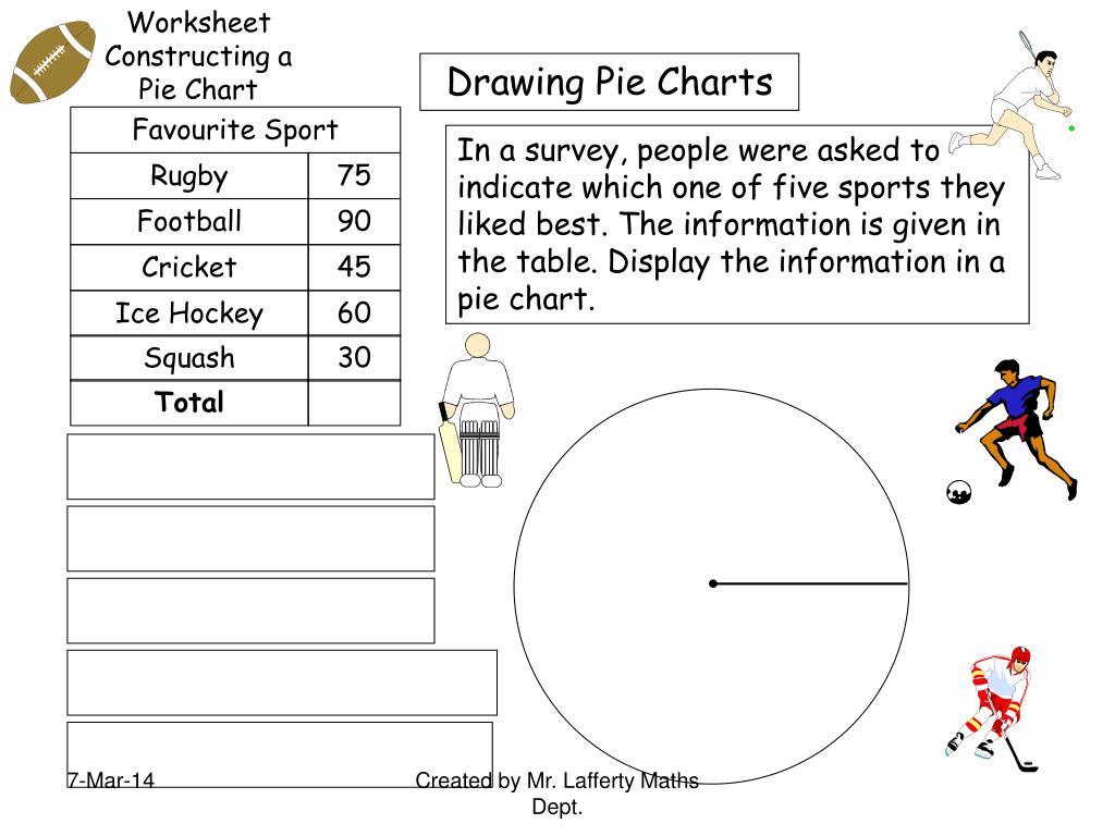 Worksheet Constructing a Pie Chart