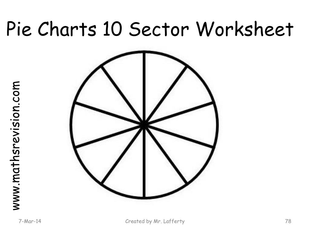 Pie Charts 10 Sector Worksheet