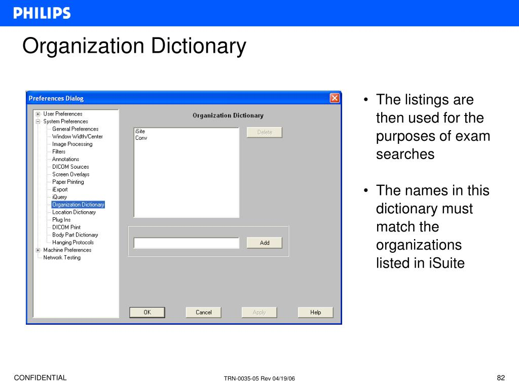 Organization Dictionary