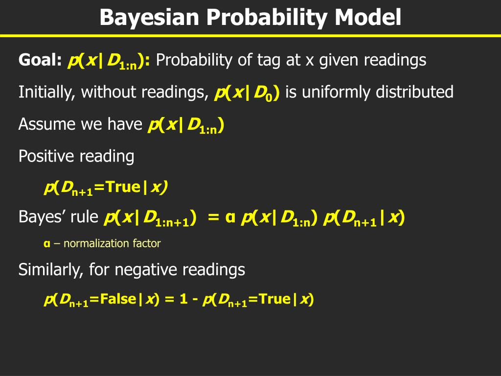 Bayesian Probability Model