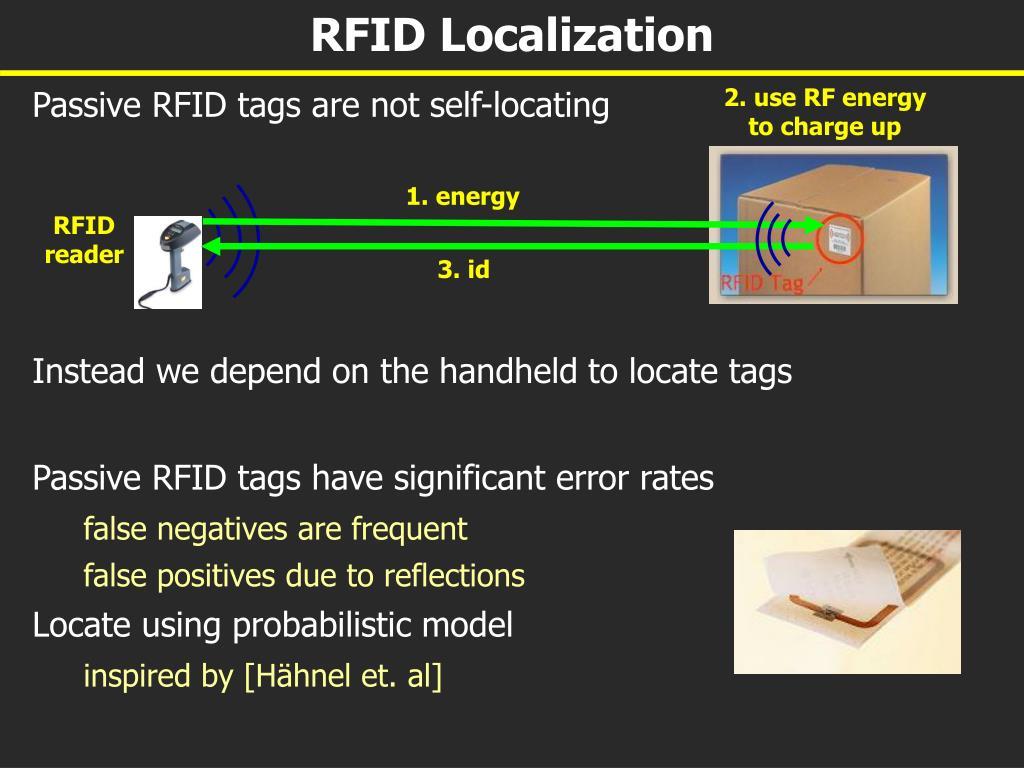 RFID Localization