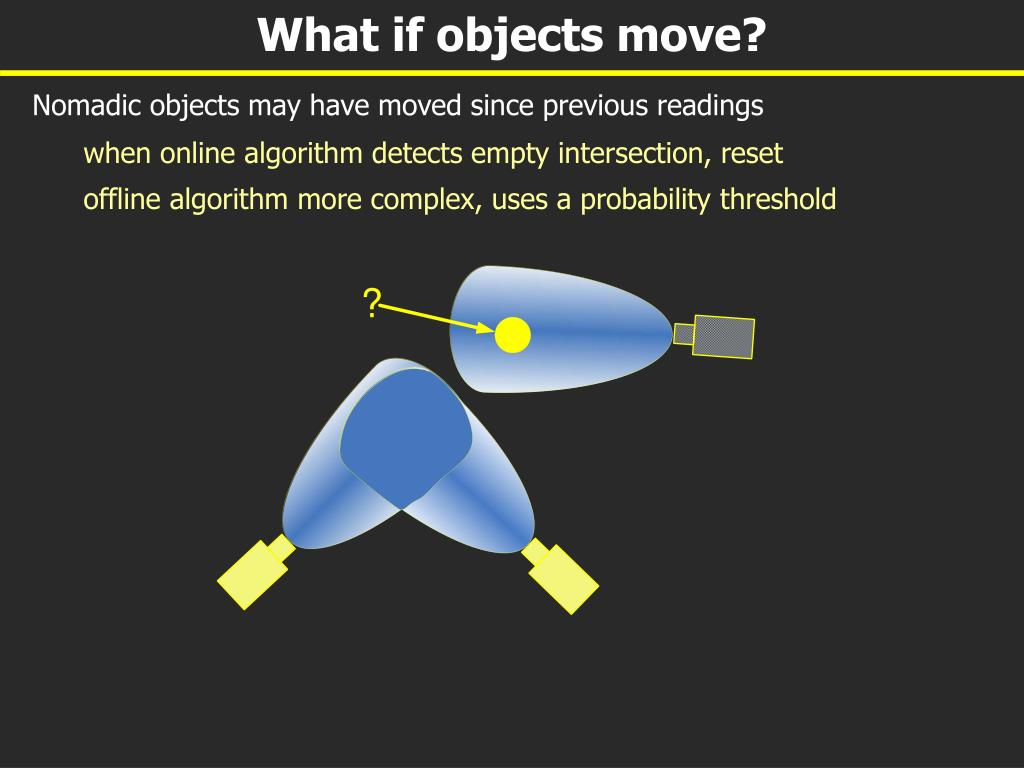 What if objects move?