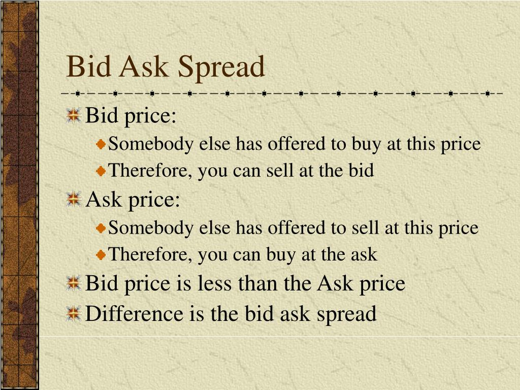 Bid Ask Spread