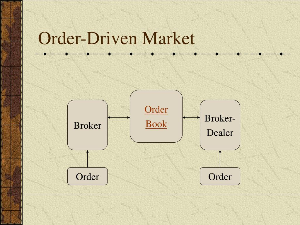 Order-Driven Market