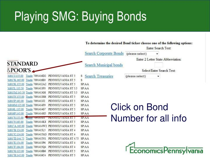 Playing SMG: Buying Bonds