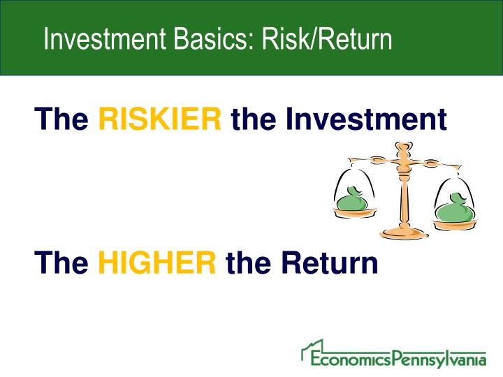 Investment Basics: Risk/Return