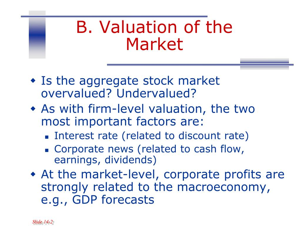 B. Valuation of the Market