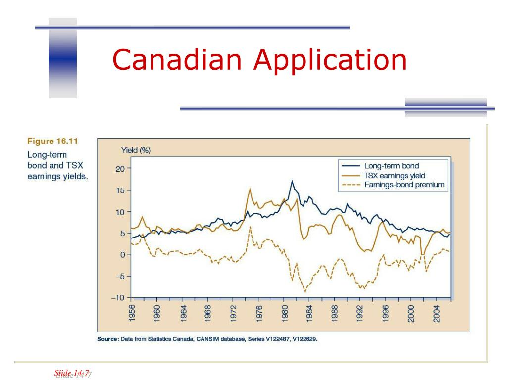 Canadian Application