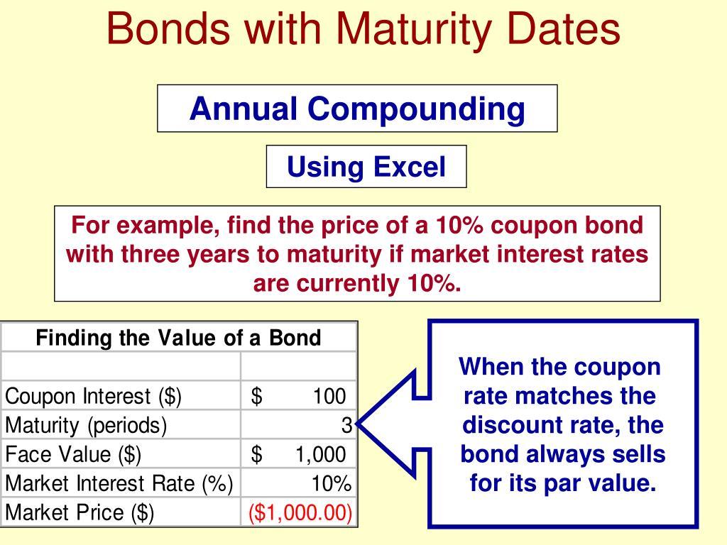 Bonds with Maturity Dates