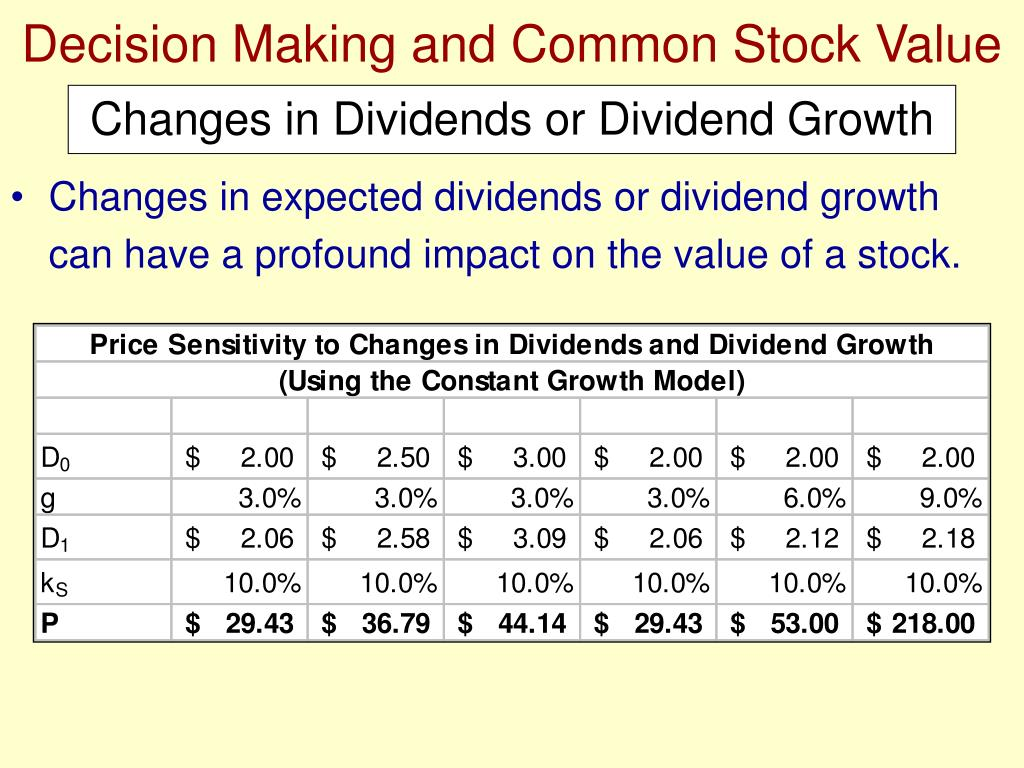 Decision Making and Common Stock Value