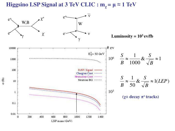 Higgsino LSP Signal at 3 TeV CLIC : m