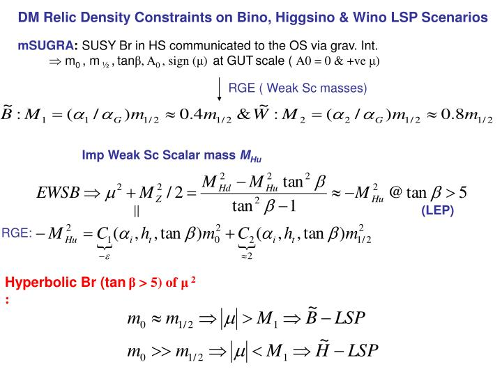 DM Relic Density Constraints on Bino, Higgsino & Wino LSP Scenarios