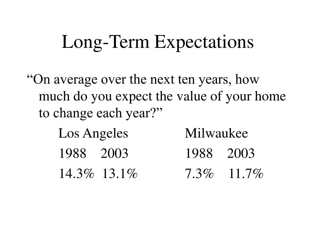 Long-Term Expectations