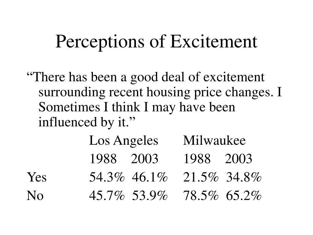 Perceptions of Excitement