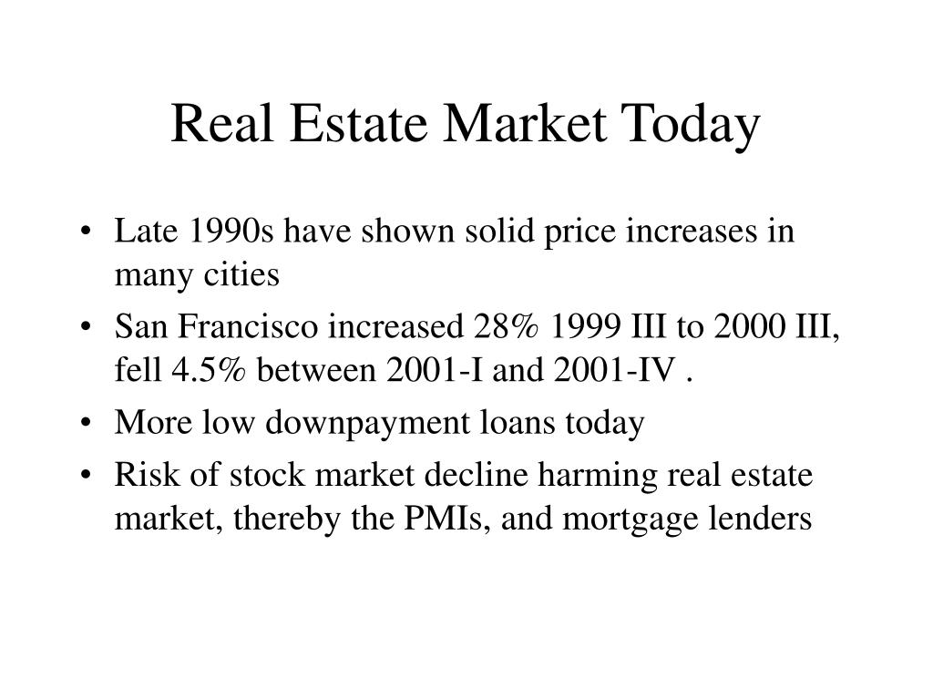 Real Estate Market Today