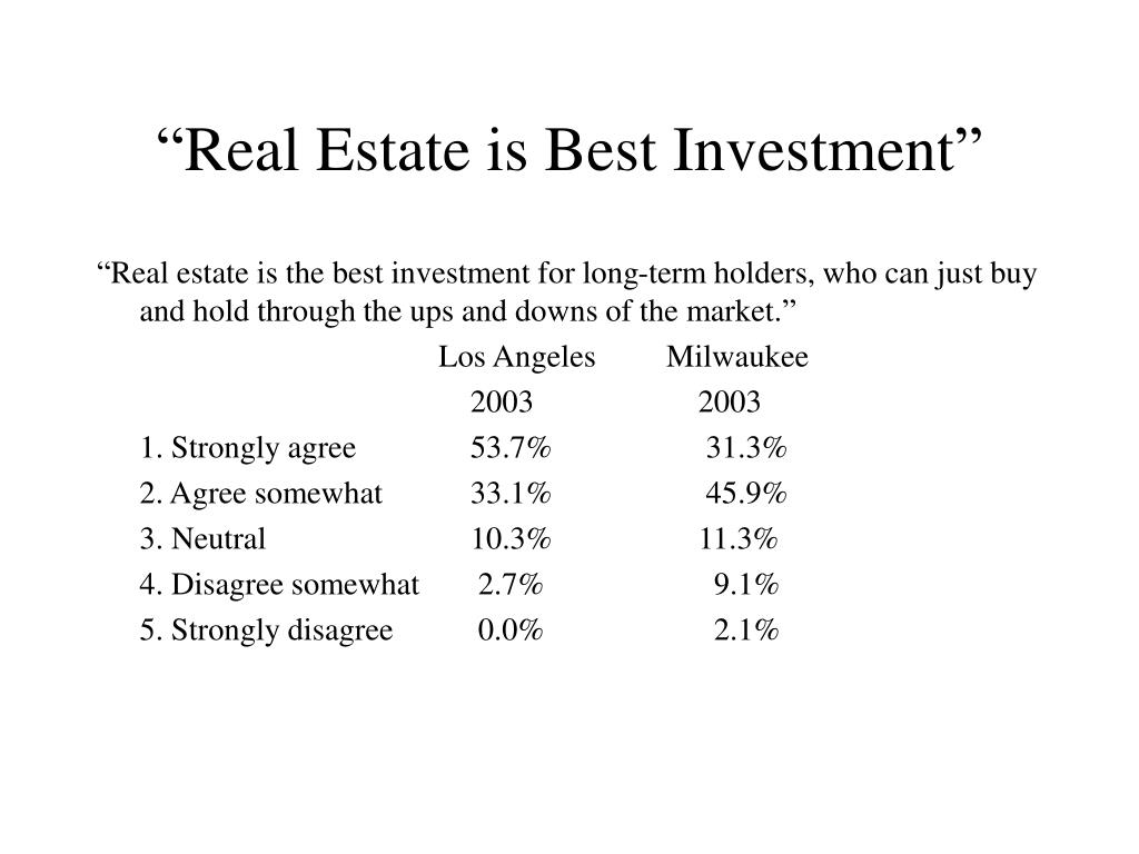 """Real Estate is Best Investment"""