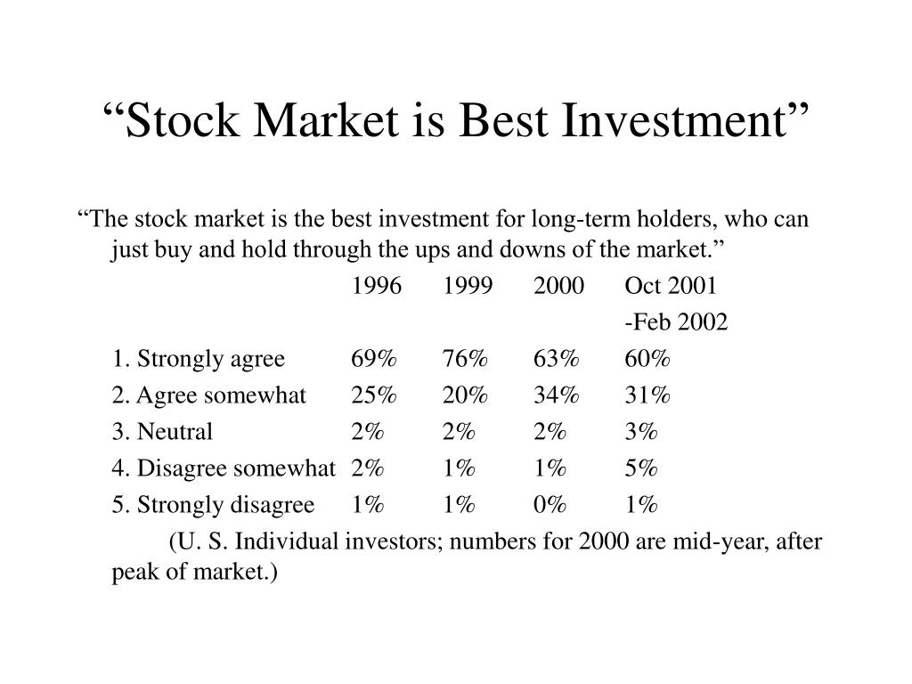 """Stock Market is Best Investment"""