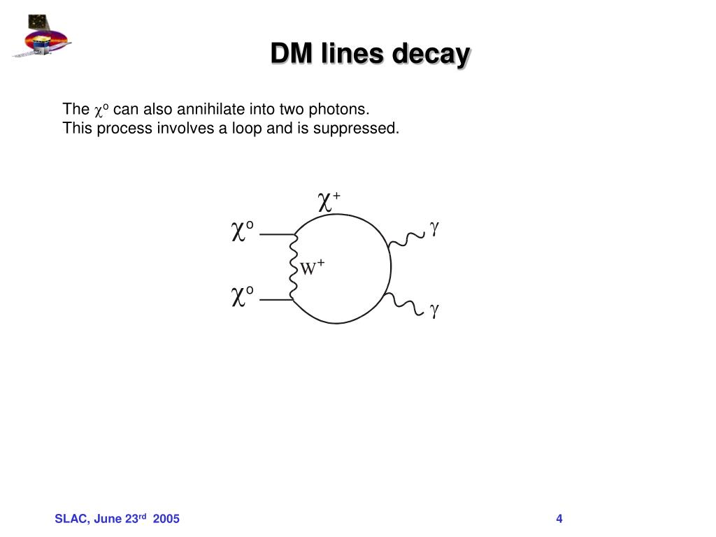 DM lines decay