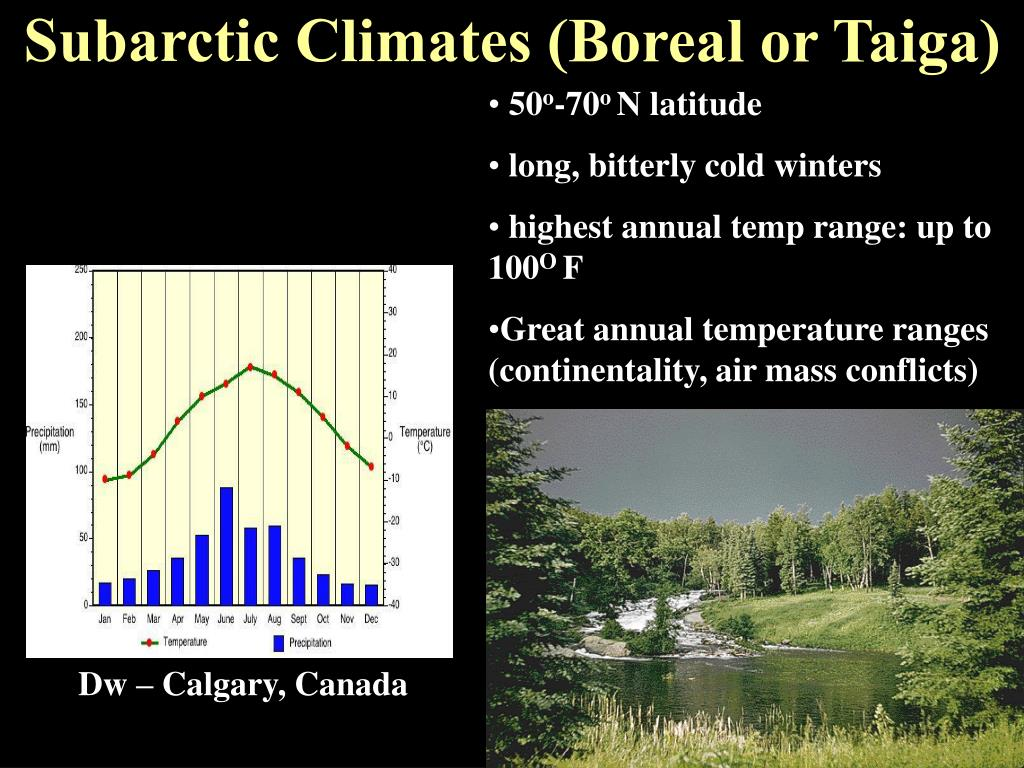 Subarctic Climates (Boreal or Taiga)