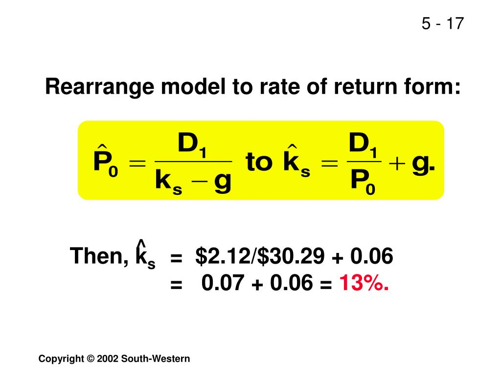Rearrange model to rate of return form:
