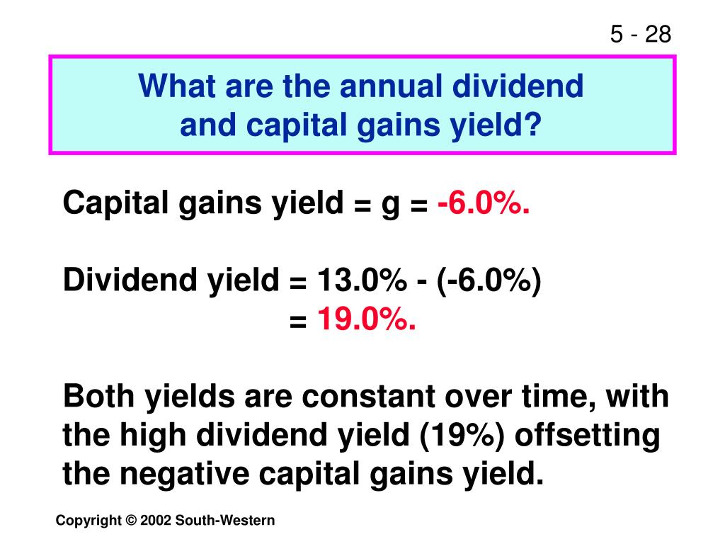 What are the annual dividend