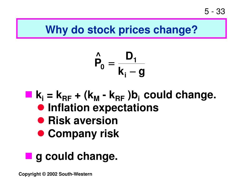 Why do stock prices change?