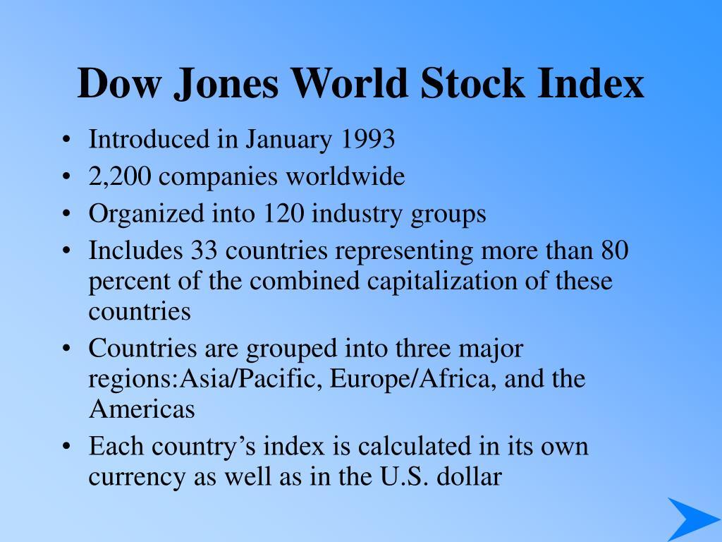 Dow Jones World Stock Index