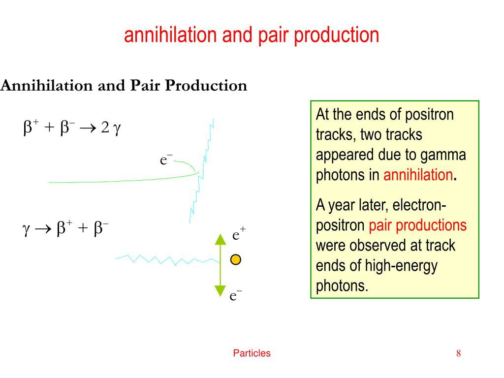annihilation and pair production