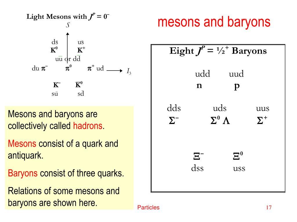 mesons and baryons