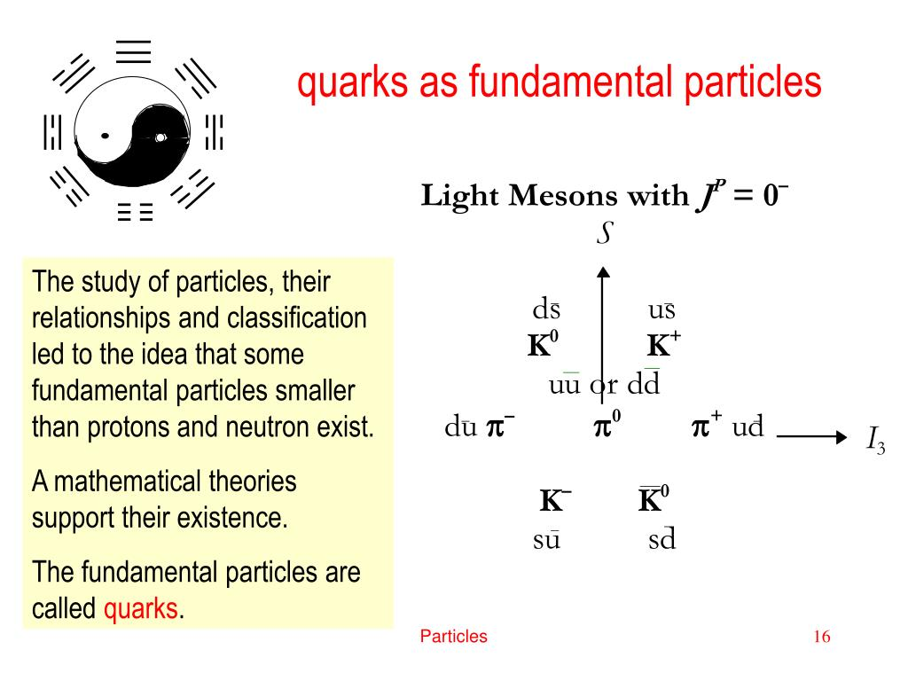 quarks as fundamental particles