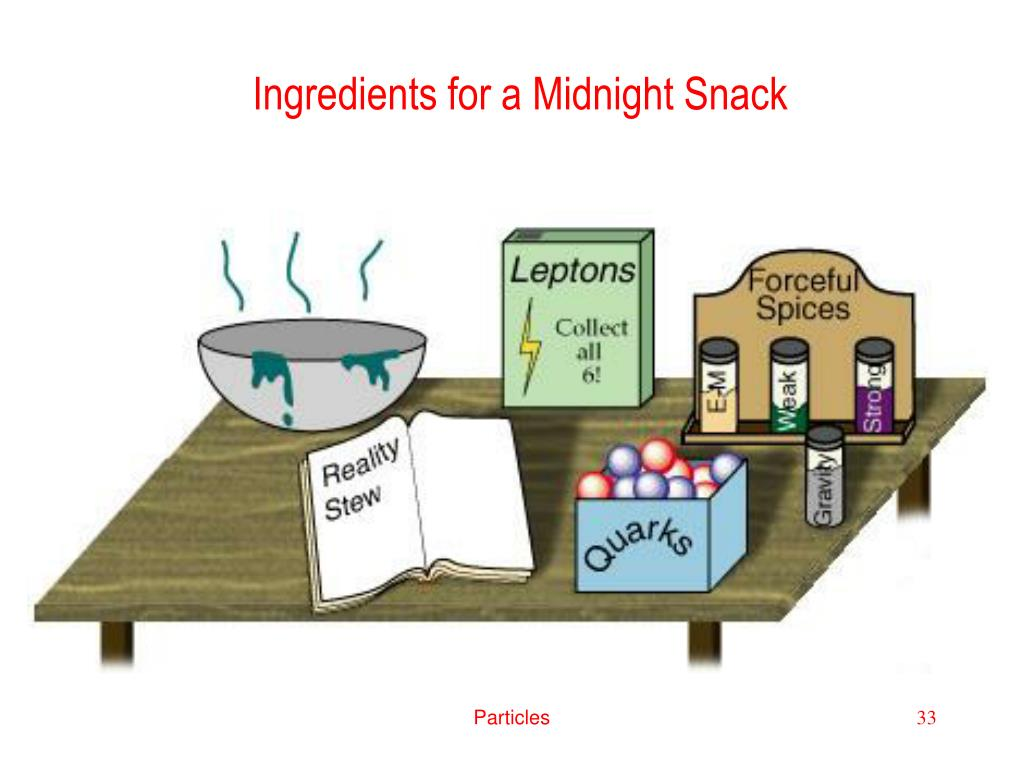 Ingredients for a Midnight Snack